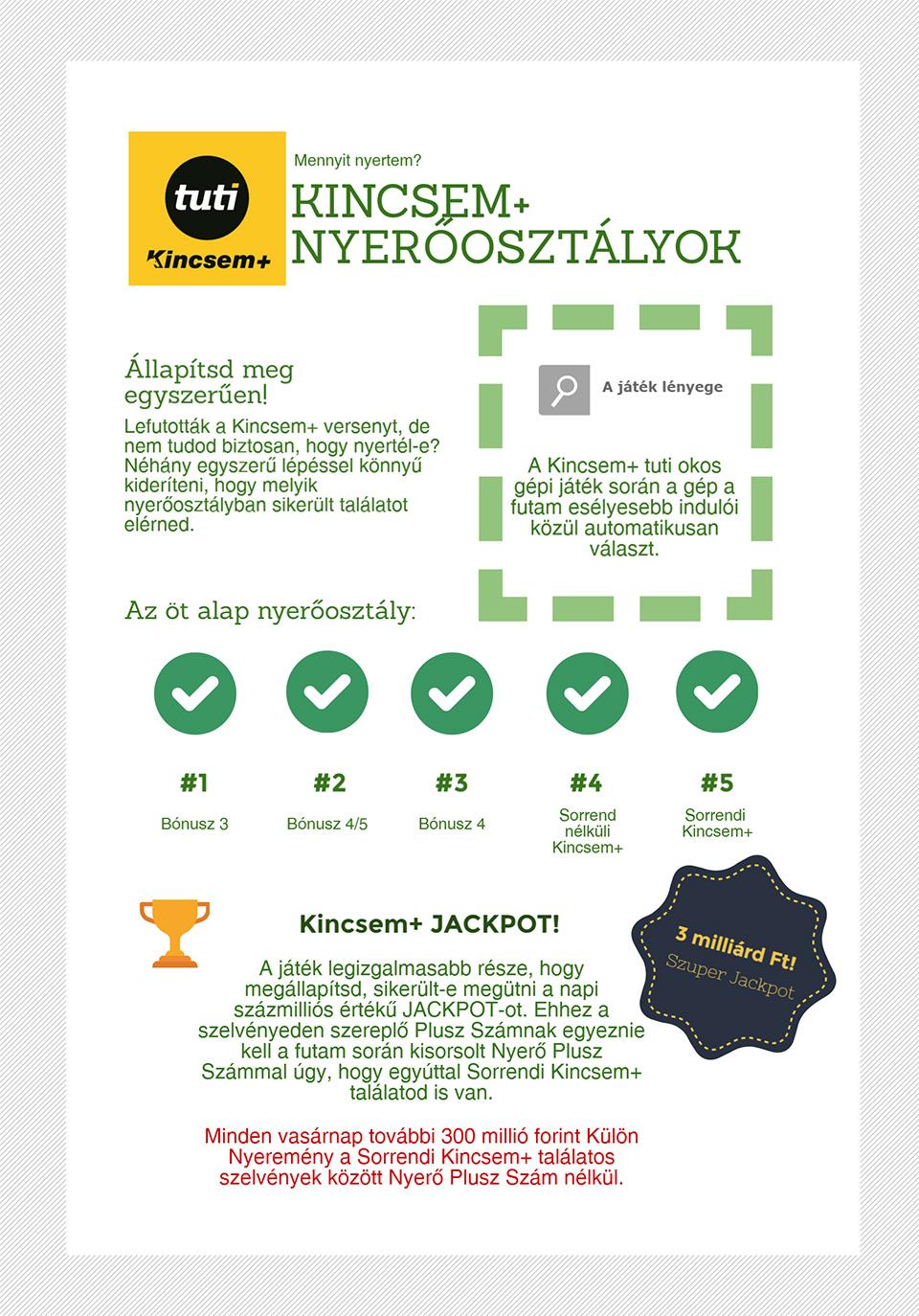 kincsem-5c-tuti_sarga_logo_jatekleiras3